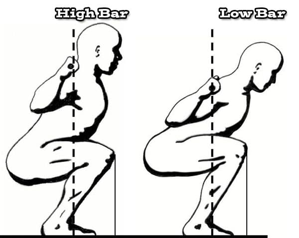 High vs Low Squat